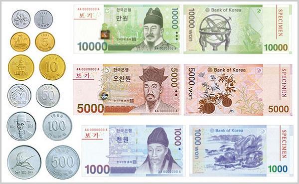 tiền tệ Hàn