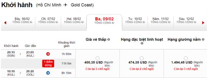 HCM-Gold t2